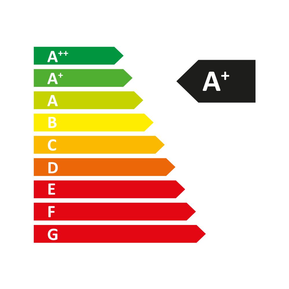Klasa energetyczna A+